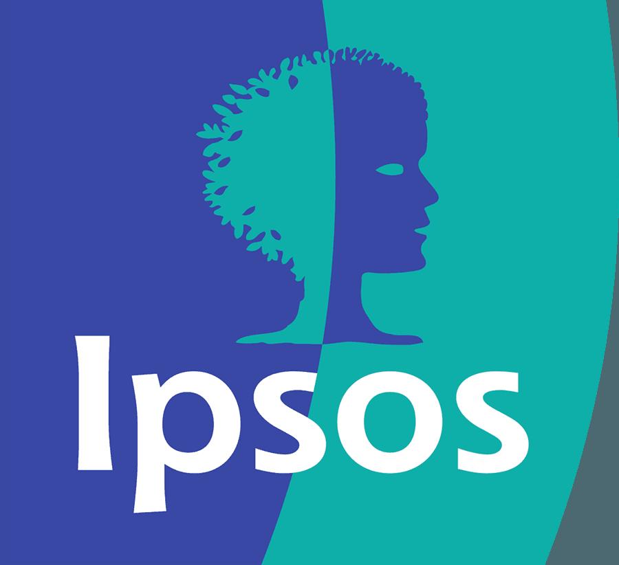 Ipsos Marketing
